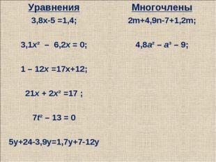 Уравнения 3,8х-5 =1,4; 3,1х² – 6,2х = 0; 1 – 12х =17х+12; 21х + 2х² =17 ; 7