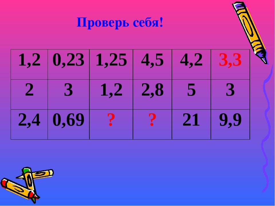 Проверь себя! 1,20,231,254,54,23,3 231,22,853 2,40,69??219,9