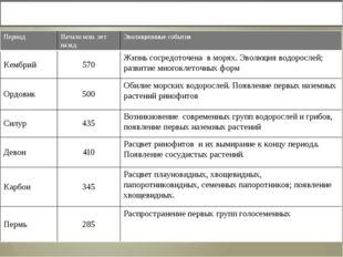 Выполнение задания в рабочей тетради «Развитие жизни в Палеозойскую эру» Пери