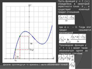 Пусть функция y = f ( x ) определена в некоторой окрестности точки X 0 , и су