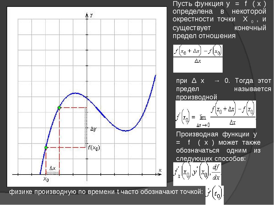 Пусть функция y = f ( x ) определена в некоторой окрестности точки X 0 , и су...