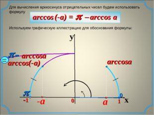 Для вычисления арккосинуса отрицательных чисел будем использовать формулу Исп
