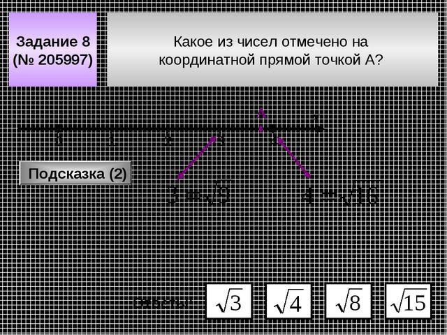 Какое из чисел отмечено на координатной прямой точкой A? Задание 8 (№ 205997)...