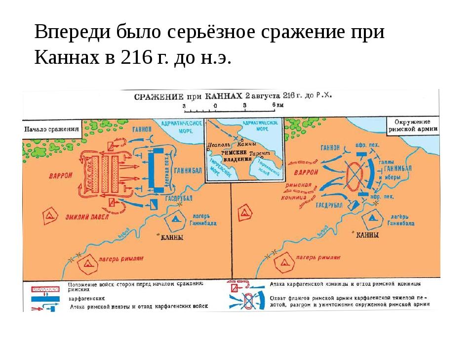Впереди было серьёзное сражение при Каннах в 216 г. до н.э.