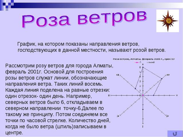 График, на котором показаны направления ветров, господствующих в данной мест...