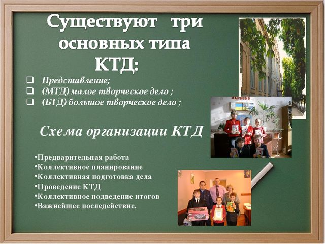 Схема организации КТД Предварительная работа Коллективное планирование Коллек...