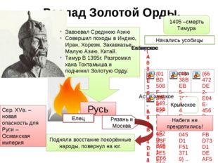 Распад Золотой Орды. Завоевал Среднюю Азию Совершил походы в Индию, Иран, Хо