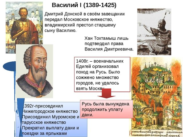 Дмитрий Донской в своём завещании передал Московское княжество, владимирский...