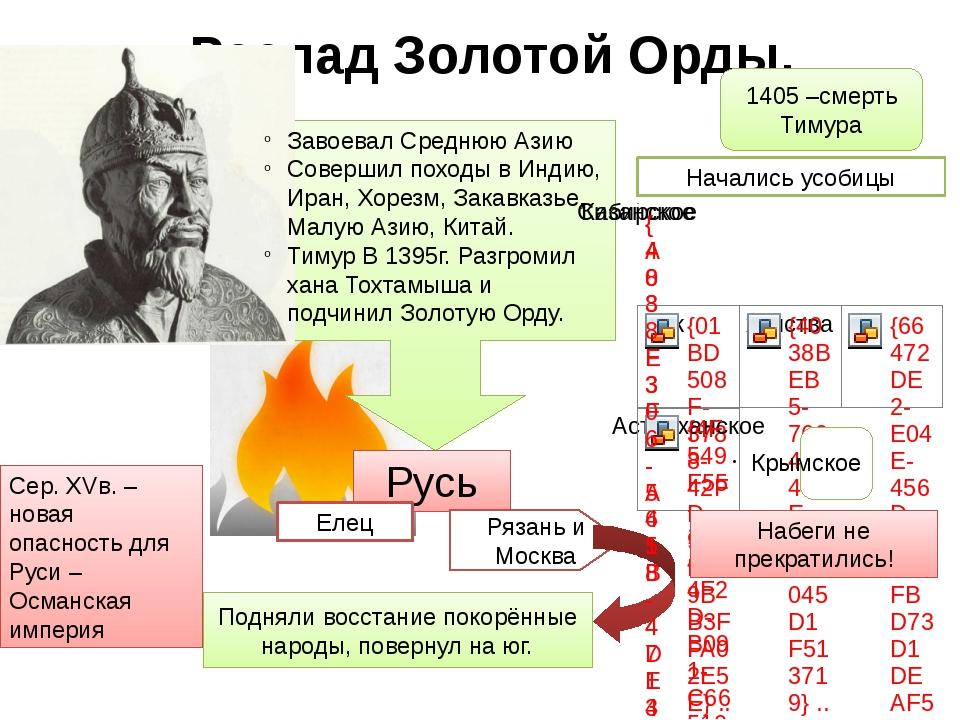 Распад Золотой Орды. Завоевал Среднюю Азию Совершил походы в Индию, Иран, Хо...
