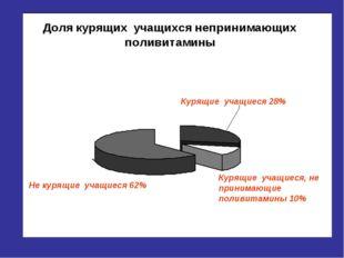 Курящие учащиеся 28% Курящие учащиеся, не принимающие поливитамины 10% Не кур