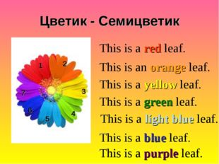 Цветик - Семицветик 1 2 3 4 5 6 This is a red leaf. This is an orange leaf. T