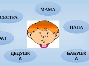 МАМА ДЕДУШКА БАБУШКА СЕСТРА ПАПА БРАТ