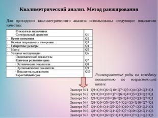 Квалиметрический анализ. Метод ранжирования Для проведения квалиметрического