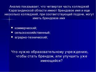 Анализ показывает, что четвертая часть колледжей Карагандинской области имеют