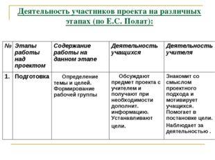 Деятельность участников проекта на различных этапах (по Е.С. Полат): № Этапы
