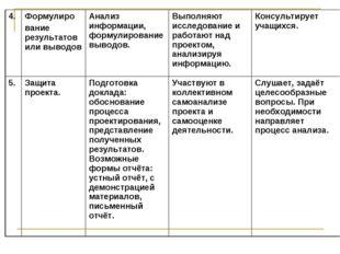 4.Формулиро вание результатов или выводовАнализ информации, формулирование