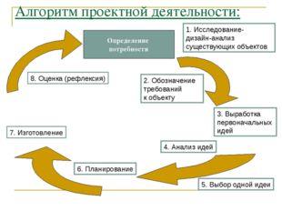 Алгоритм проектной деятельности: Определение потребности 8. Оценка (рефлексия