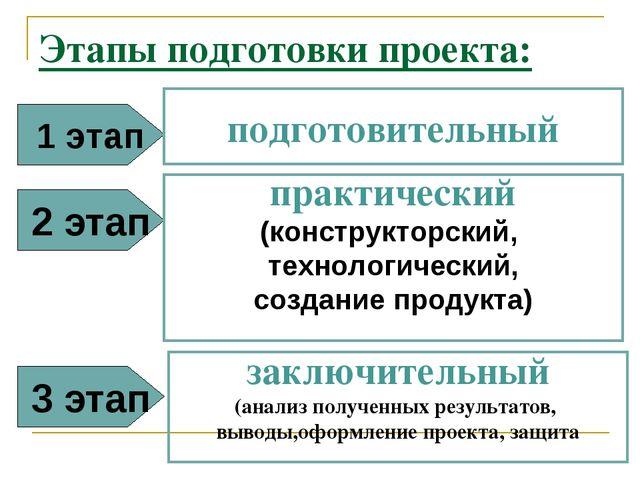 Этапы подготовки проекта: 1 этап подготовительный 2 этап практический (констр...