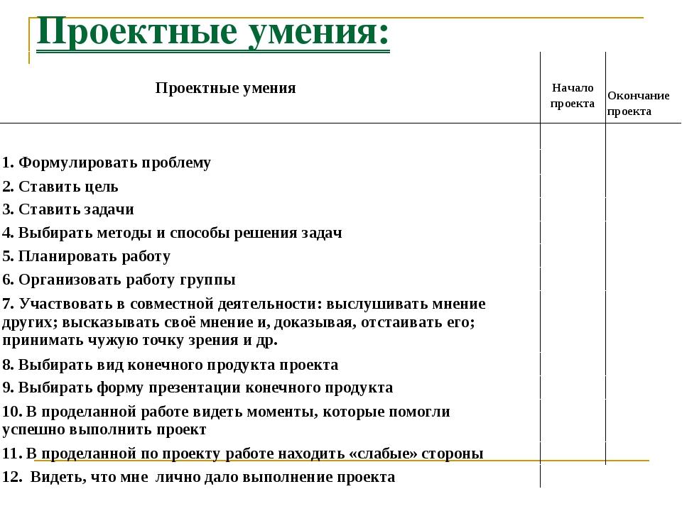 Проектные умения: Проектные умения  Начало проекта Окончание проекта  1...