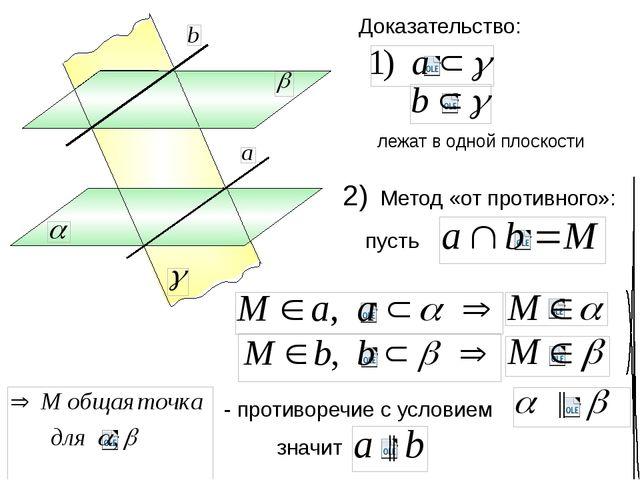 Доказательство: ║ лежат в одной плоскости 2) Метод «от противного»: пусть ║...