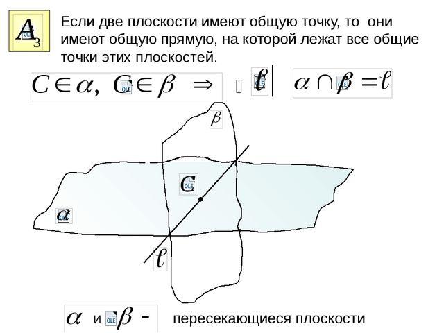 Если две плоскости имеют общую точку, то они имеют общую прямую, на которой...