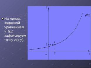 На линии, заданной уравнением y=f(x) зафиксируем точку A(x;y),