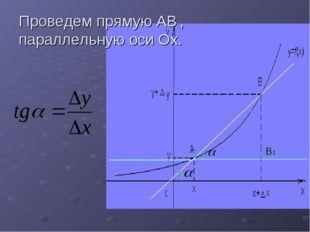 Проведем прямую AB1, параллельную оси Ox. B1