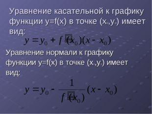 Уравнение касательной к графику функции y=f(x) в точке (xo,yo) имеет вид: Ура