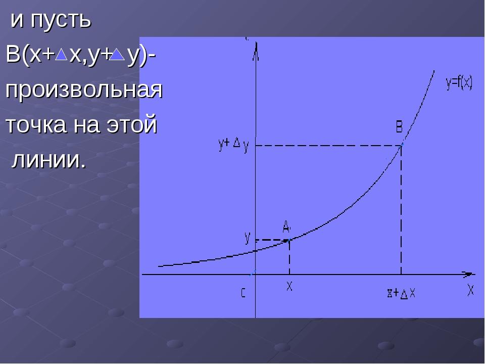 и пусть B(x+ x,y+ y)- произвольная точка на этой линии.