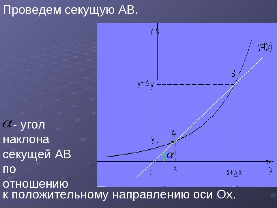 Проведем секущую AB. - угол наклона секущей AB по отношению к положительному...