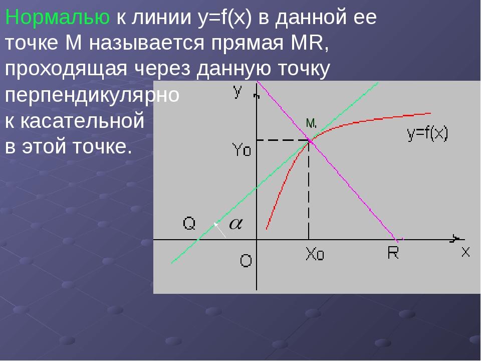 М Нормалью к линии y=f(x) в данной ее точке M называется прямая MR, проходяща...
