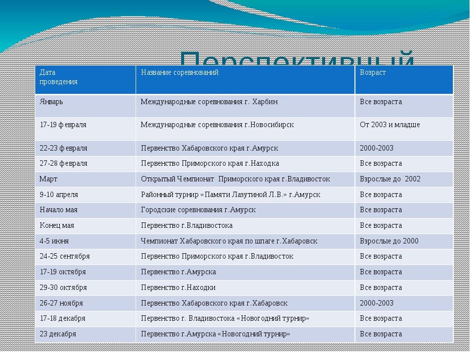 Перспективный план соревнований на 2016 год Дата проведения Название соревно...
