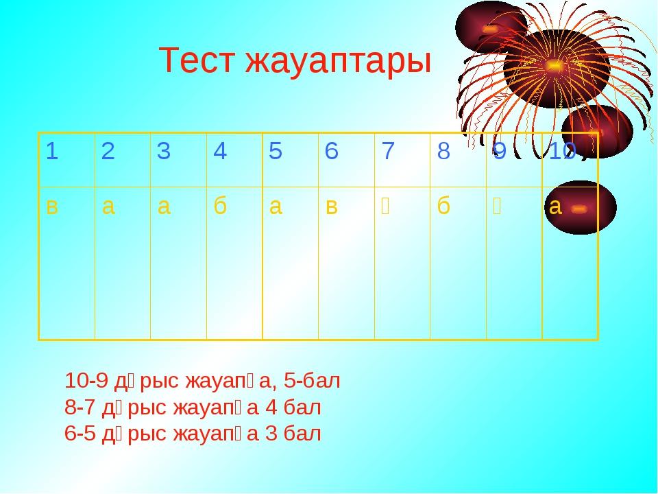 Тест жауаптары 10-9 дұрыс жауапқа, 5-бал 8-7 дұрыс жауапқа 4 бал 6-5 дұрыс жа...
