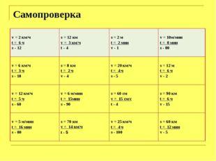 Самопроверка v = 2 км/ч t = 6 ч s - 12s = 12 км v = 3 км/ч t - 4s = 2 м t =