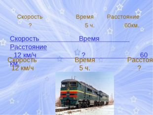 Скорость Время Расстояние ? 5 ч. 60км. Скорость Время Расстояние 12 км/ч ? 6