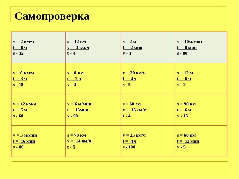 Самопроверка v = 2 км/ч t = 6 ч s - 12s = 12 км v = 3 км/ч t - 4s = 2 м t =...