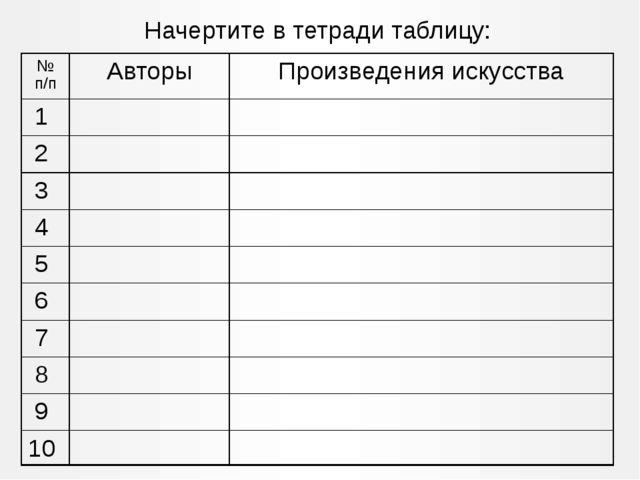 Начертите в тетради таблицу: № п/п Авторы Произведения искусства 1 2 3 4 5 6...