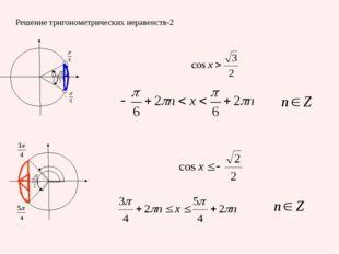 Решение тригонометрических неравенств-2