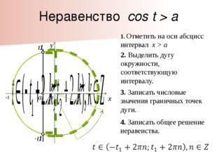 -t1 t1 Неравенство cos t > a 0 x y 1. Отметить на оси абсцисс интервал x > a