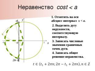 a 2π-t1 t1 Неравенство cost < a 0 x y 1. Отметить на оси абсцисс интервал x