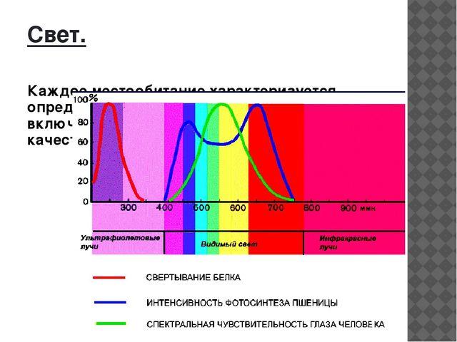 Свет. Каждое местообитание характеризуется определенным световым режимом, вкл...