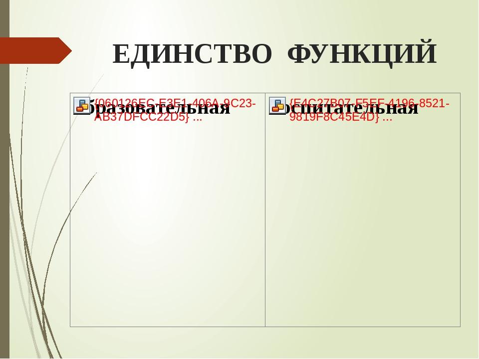 ЕДИНСТВО ФУНКЦИЙ