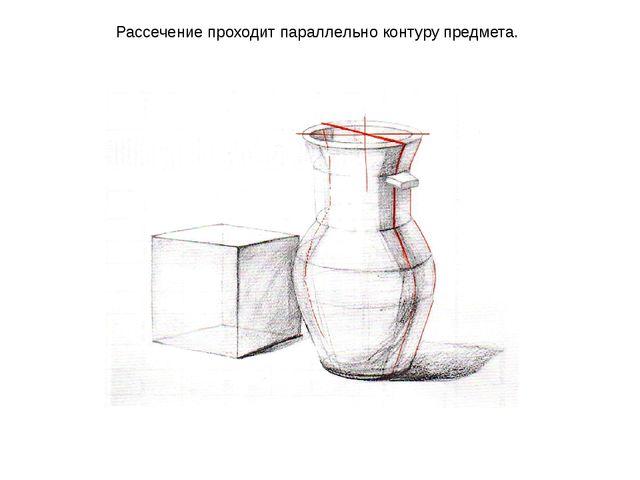 Рассечение проходит параллельно контуру предмета.