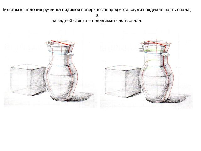 Местом крепления ручки на видимой поверхности предмета служит видимая часть о...