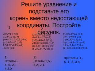 Решите уравнение и подставьте его корень вместо недостающей координаты. Постр