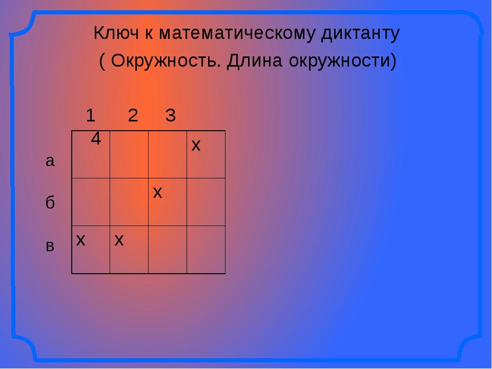 Ключ к математическому диктанту ( Окружность. Длина окружности) 1 2 3 4 а б...