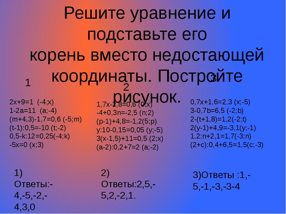 Решите уравнение и подставьте его корень вместо недостающей координаты. Постр...