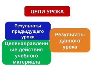 ЦЕЛИ УРОКА Результаты предыдущего урока Целенаправленные действия учебного ма