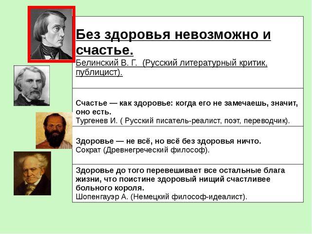 Без здоровья невозможно и счастье. Белинский В. Г. (Русский литературный кри...