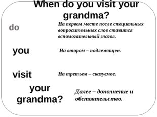 do you When do you visit your grandma? visit your grandma? На первом месте по